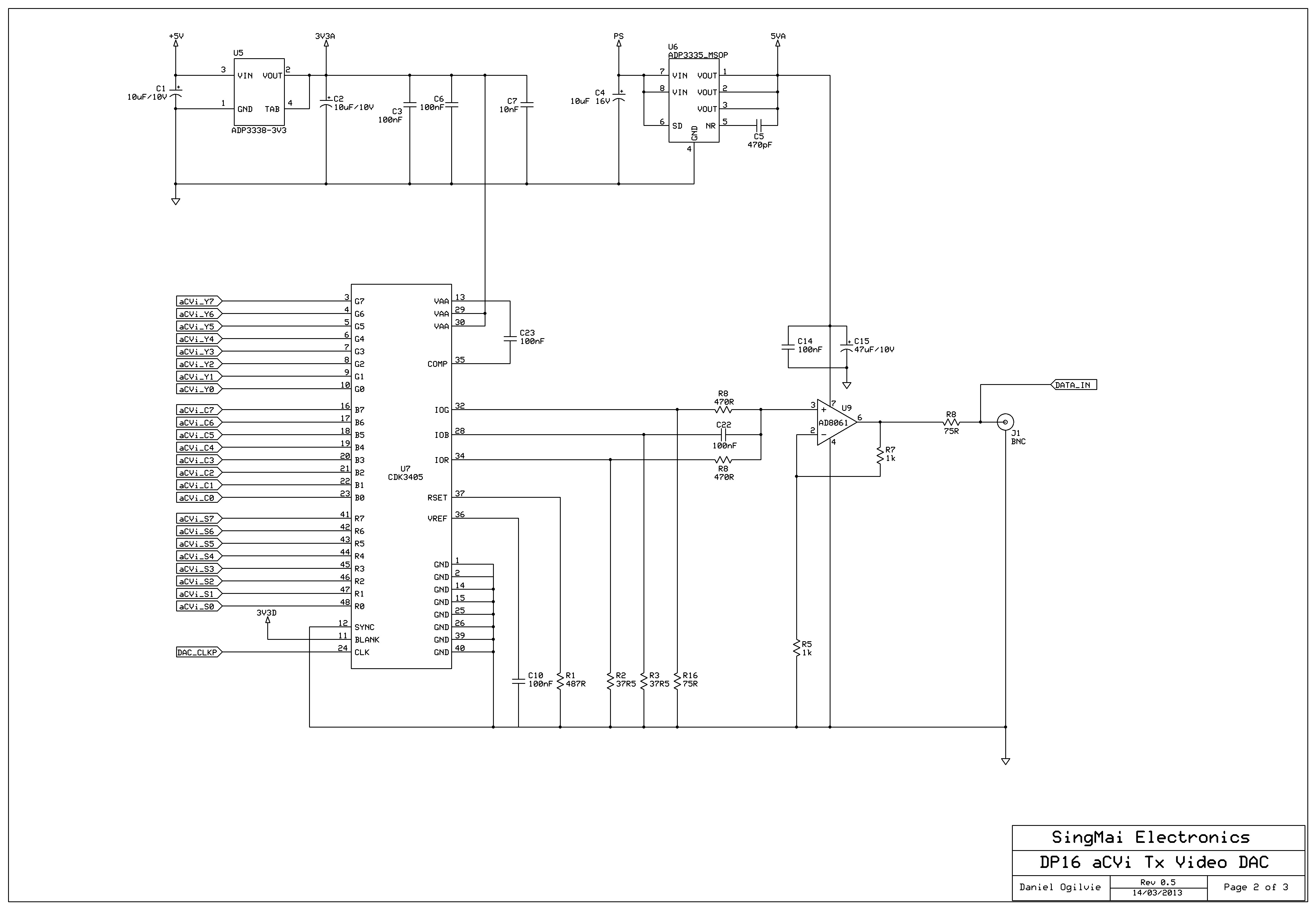 How Fpgas Are Breathing New Life Into The Analog Video Format Ee Times 8 Bit Adc Circuit Diagram Click Here To See A Larger More Detailed Version Of This Image