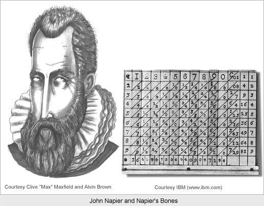 John Napier Inventions